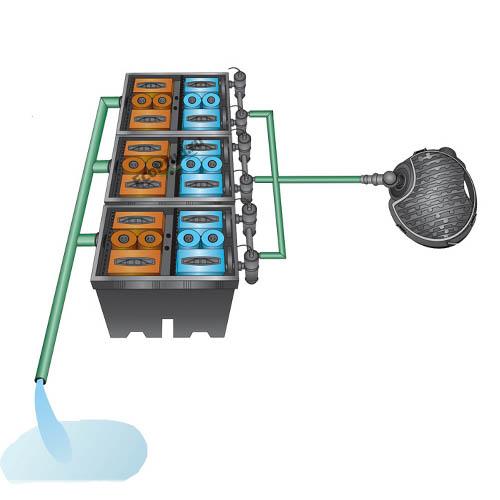 Фильтр для пруда Bio-System 3 с насосом