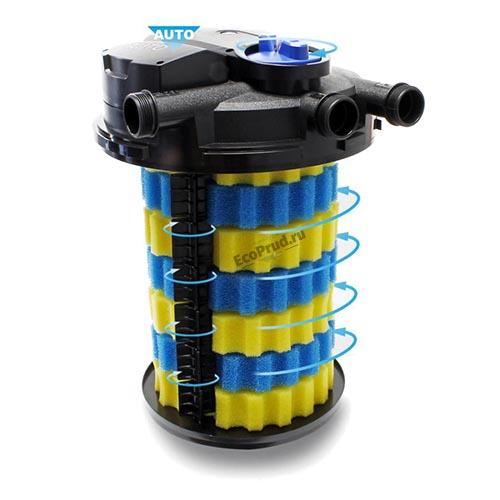 Фильтр для пруда CPA-30000(2) Grech