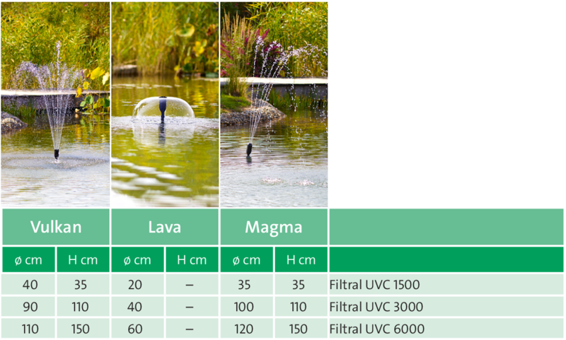 Насадки Filtrall UVC